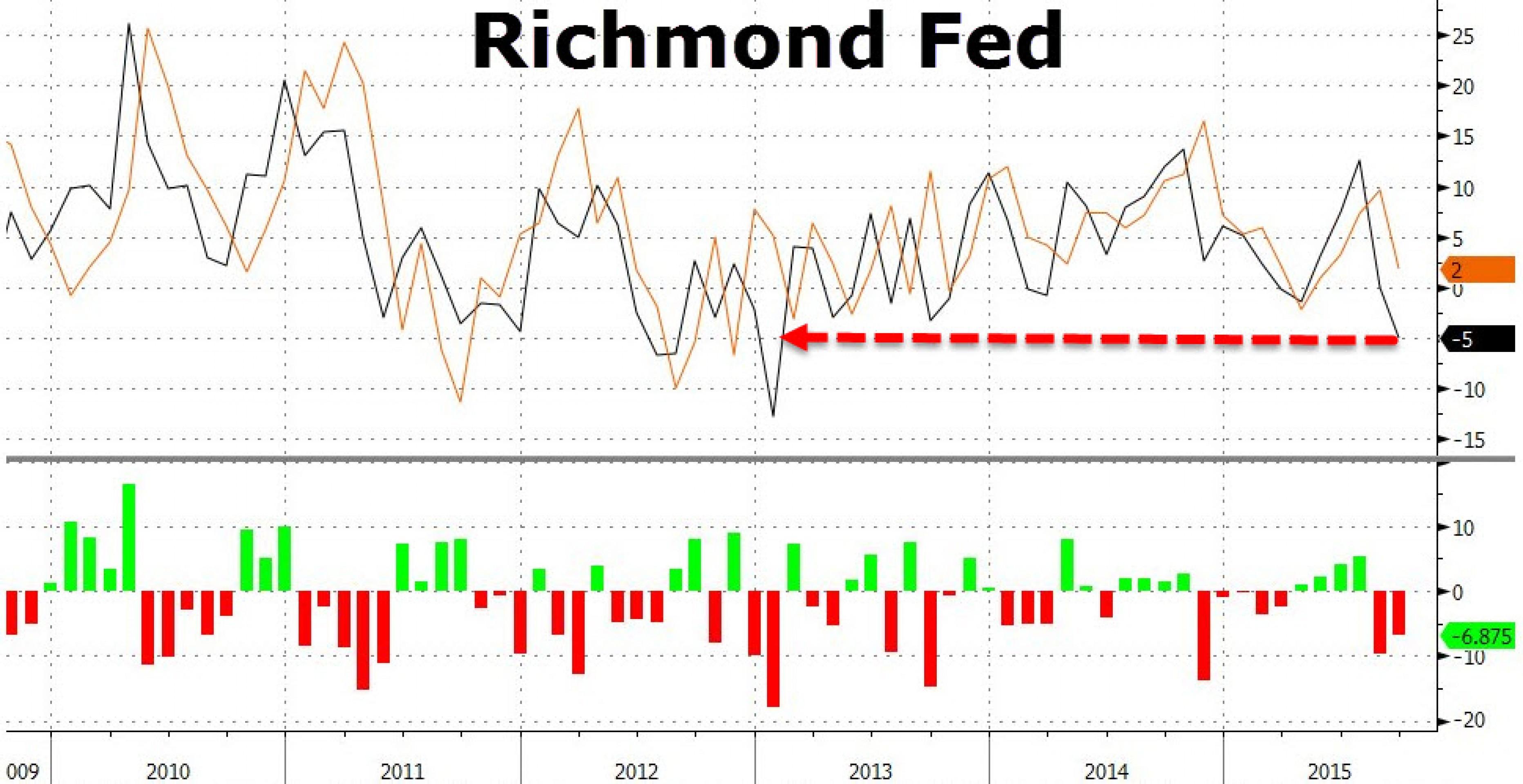 ФРС внесла панику на рынки