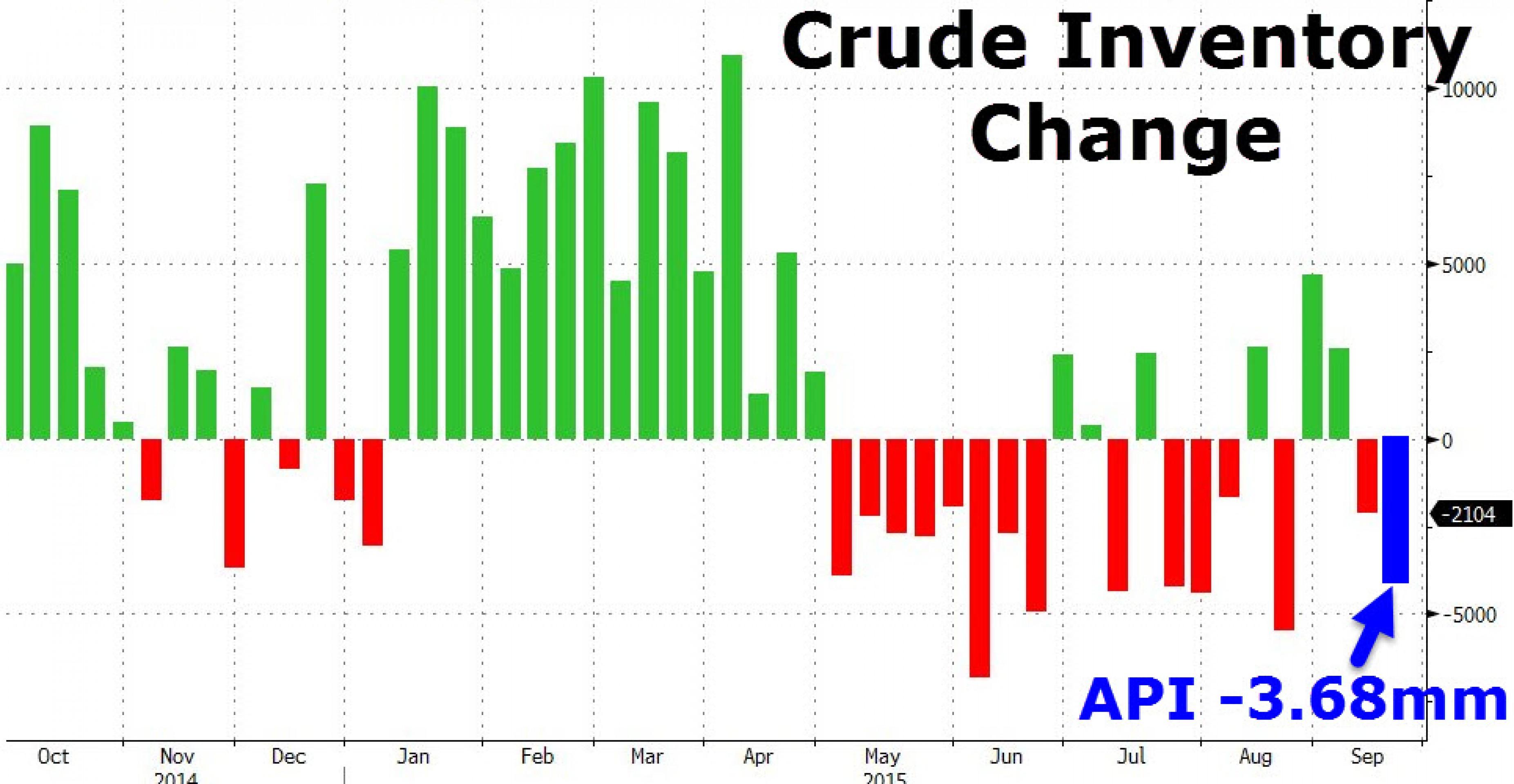 Заколдованная нефть. Где найти повод для роста?