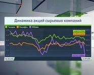 Динамика акций сырьевых компаний ( 22. 09. 2015 г. )