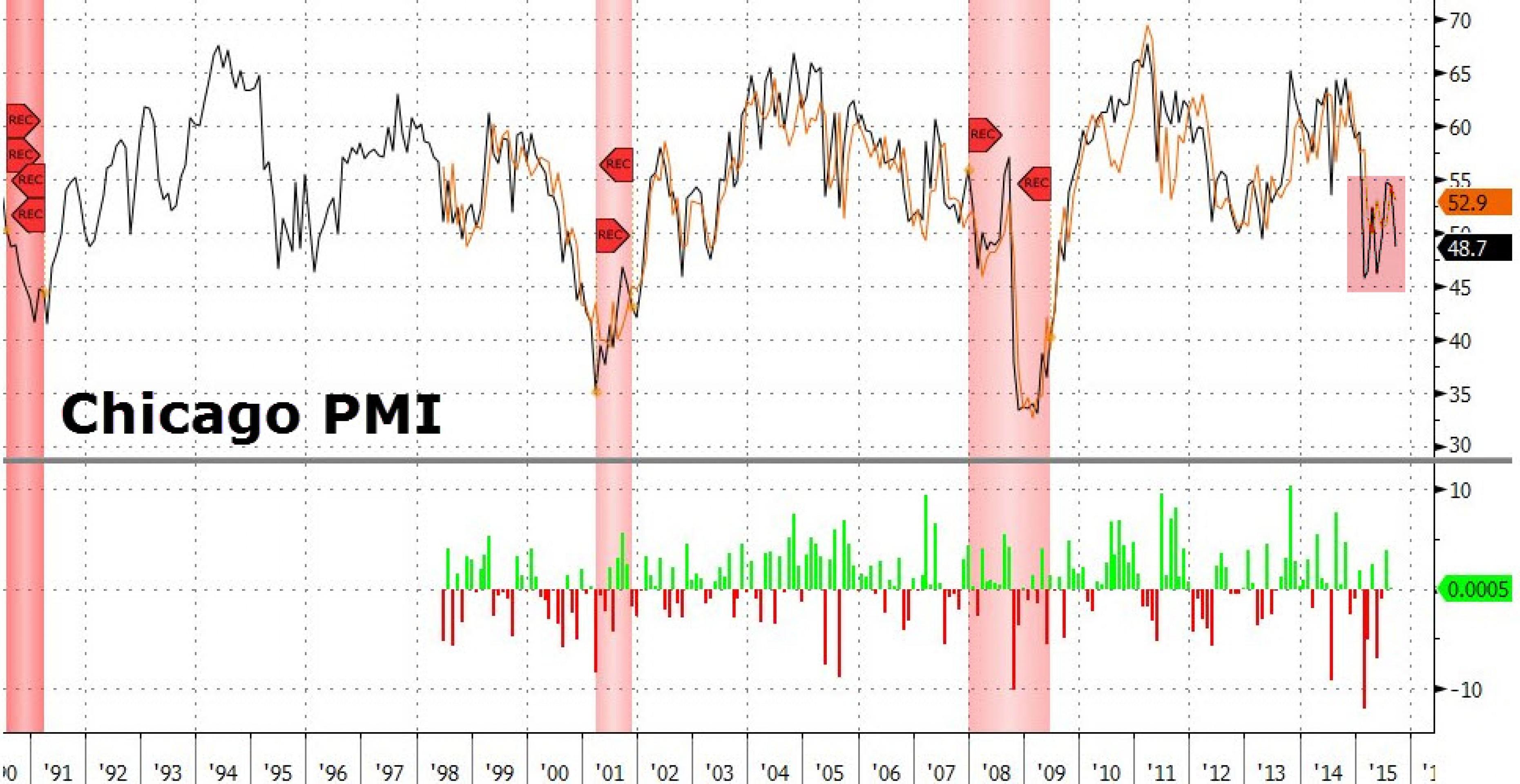 Как США скрывают реальное состояние экономики