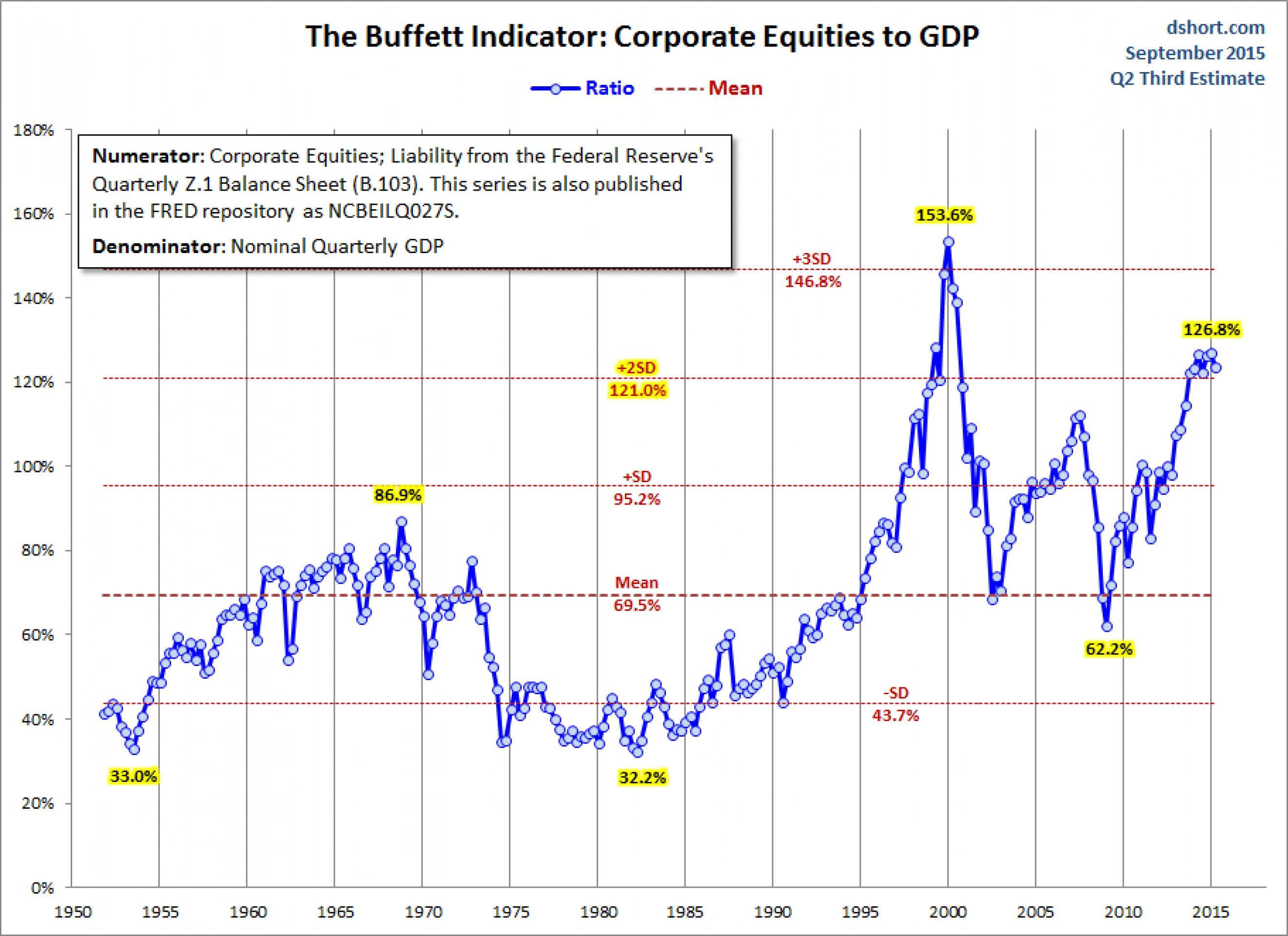 Фондовый рынок теряет триллионы: кризис уже близко