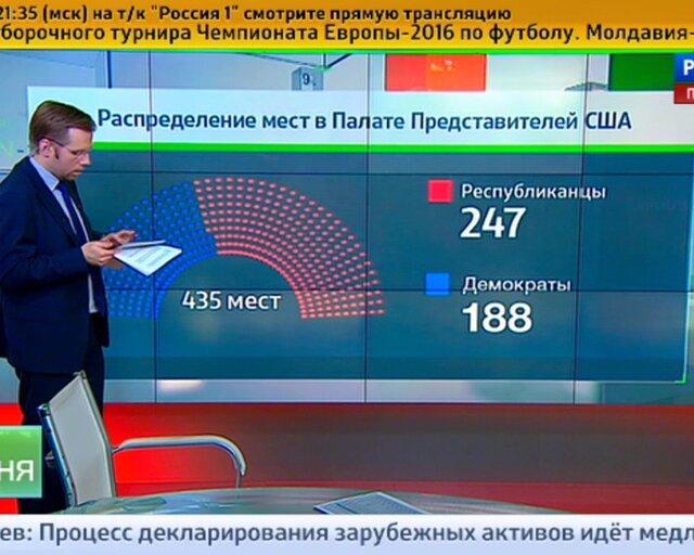 Самые свежие новости из украины видео онлайн