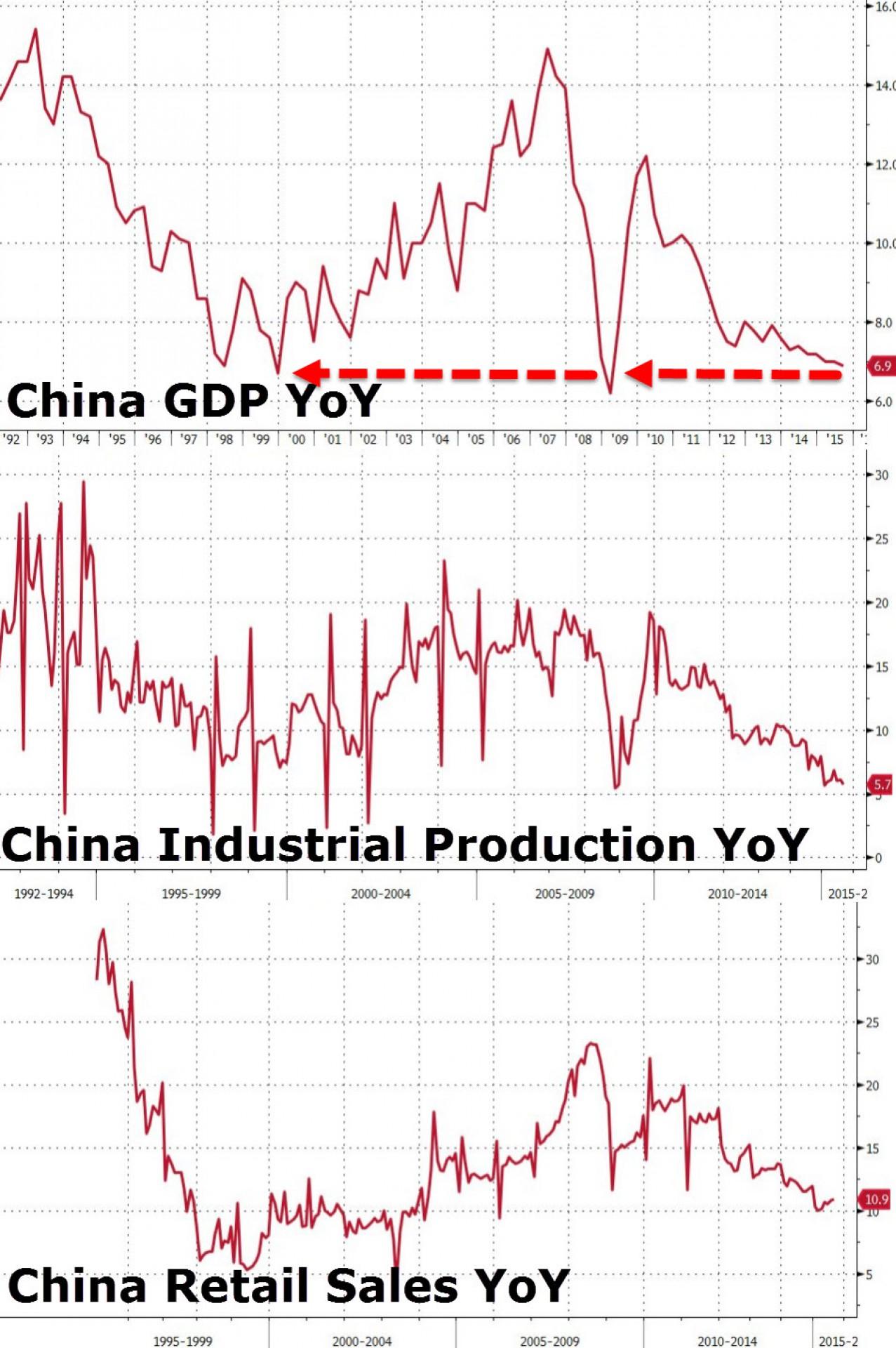 Страхи по Китаю обвалили нефтяной рынок