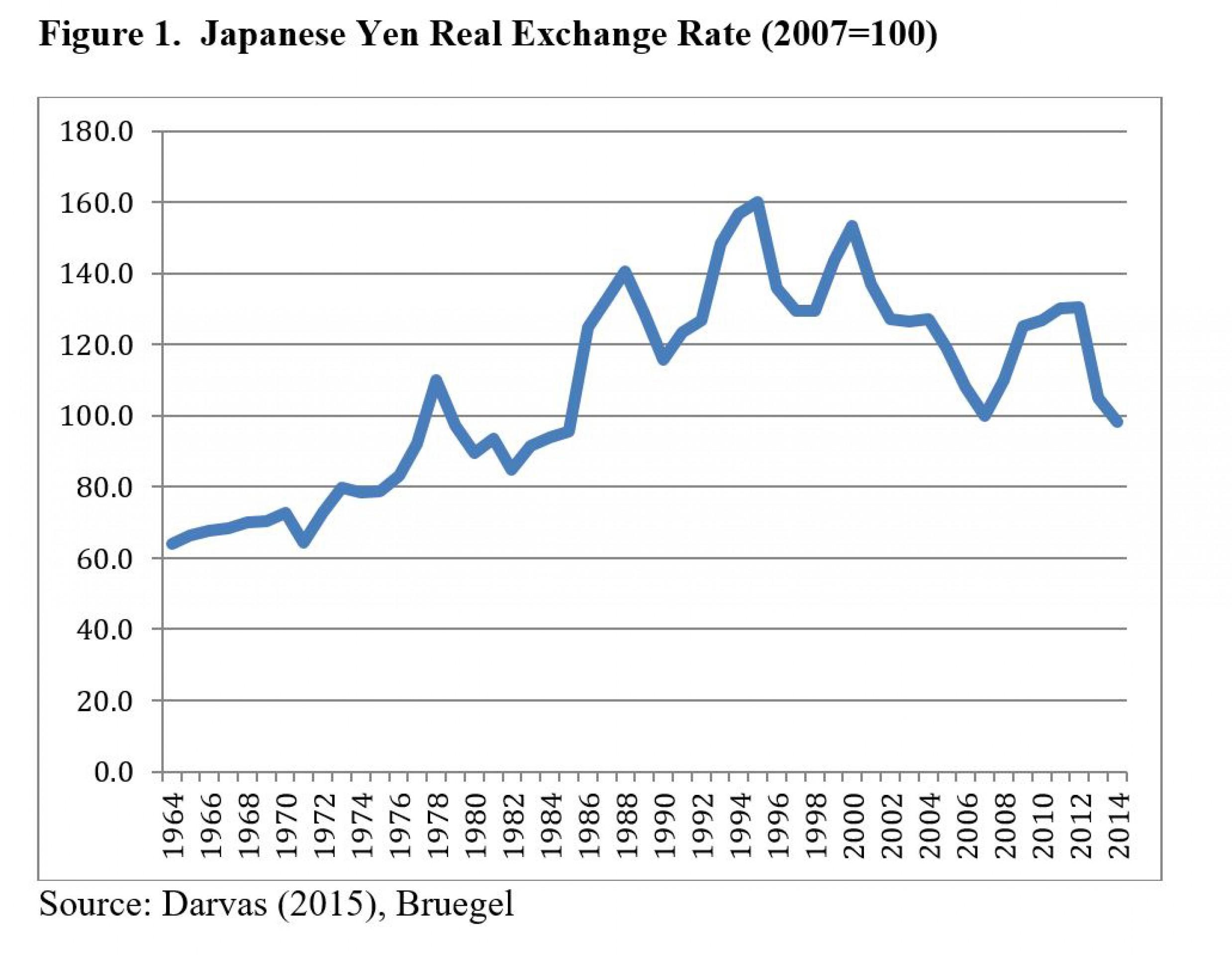 """Экономика Китая оказалась в """"японском капкане"""""""