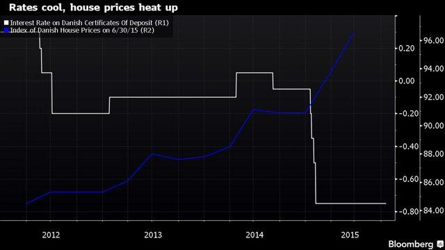 Комментарии руководителя ЕЦБ Марио Драги