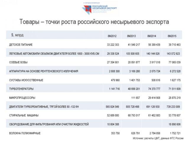 http://b1.vestifinance.ru/c/192603.640xp.jpg