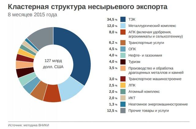http://b1.vestifinance.ru/c/192633.640xp.jpg