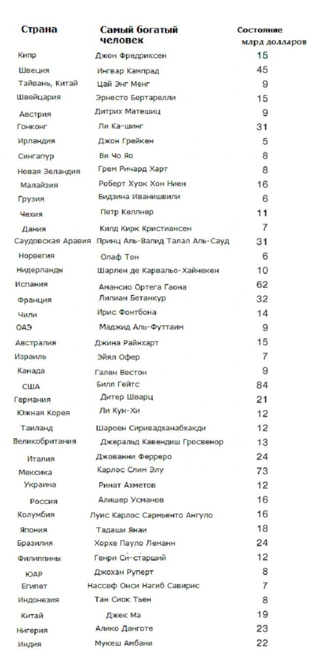 Биржевые и ОколоБиржевые разговоры +ЖЗЛ - Страница 2 193094.640xp