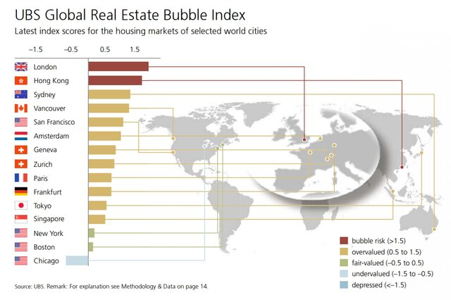 Пузыри недвижимости