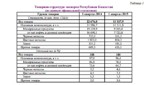 Yandex обмен валюты железнодорожный