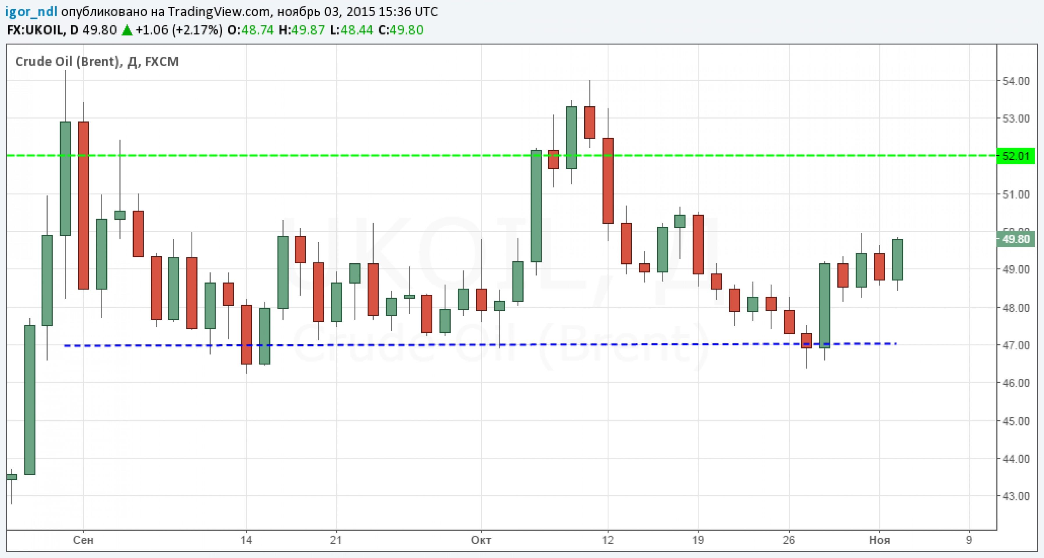 Зачем Центробанк укрепляет рубль?