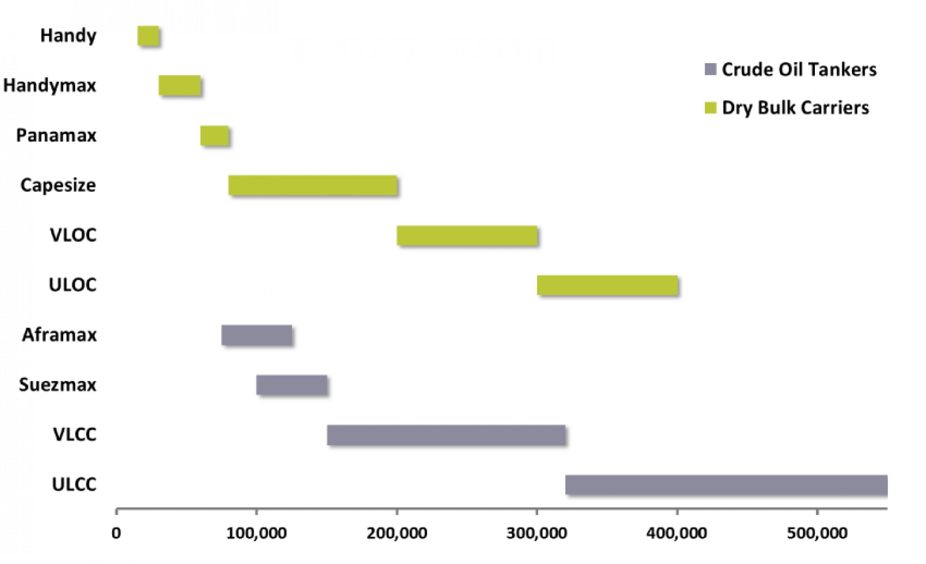 Индекс стоимости перевозки сырья бьет антирекорды