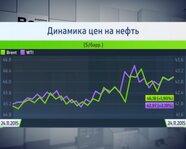 Динамика цен на нефть (24. 11. 2015 г.)