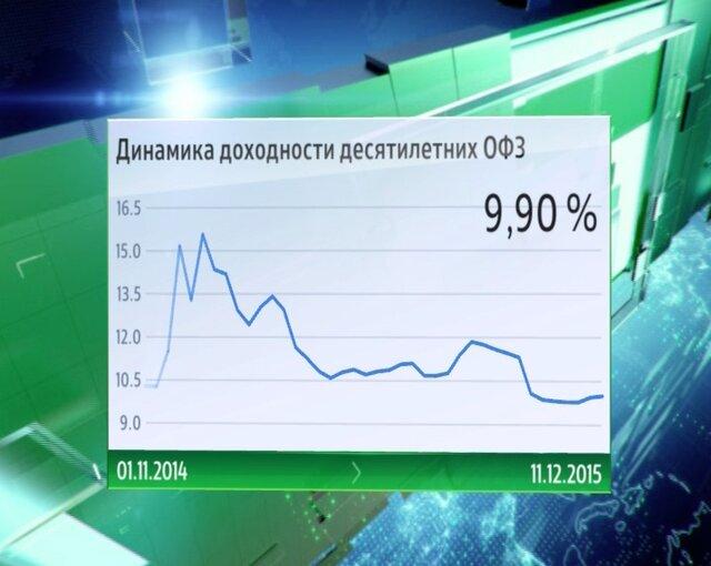 Рынок ОФЗ стабилен в ожидании решения ЦБ РФ