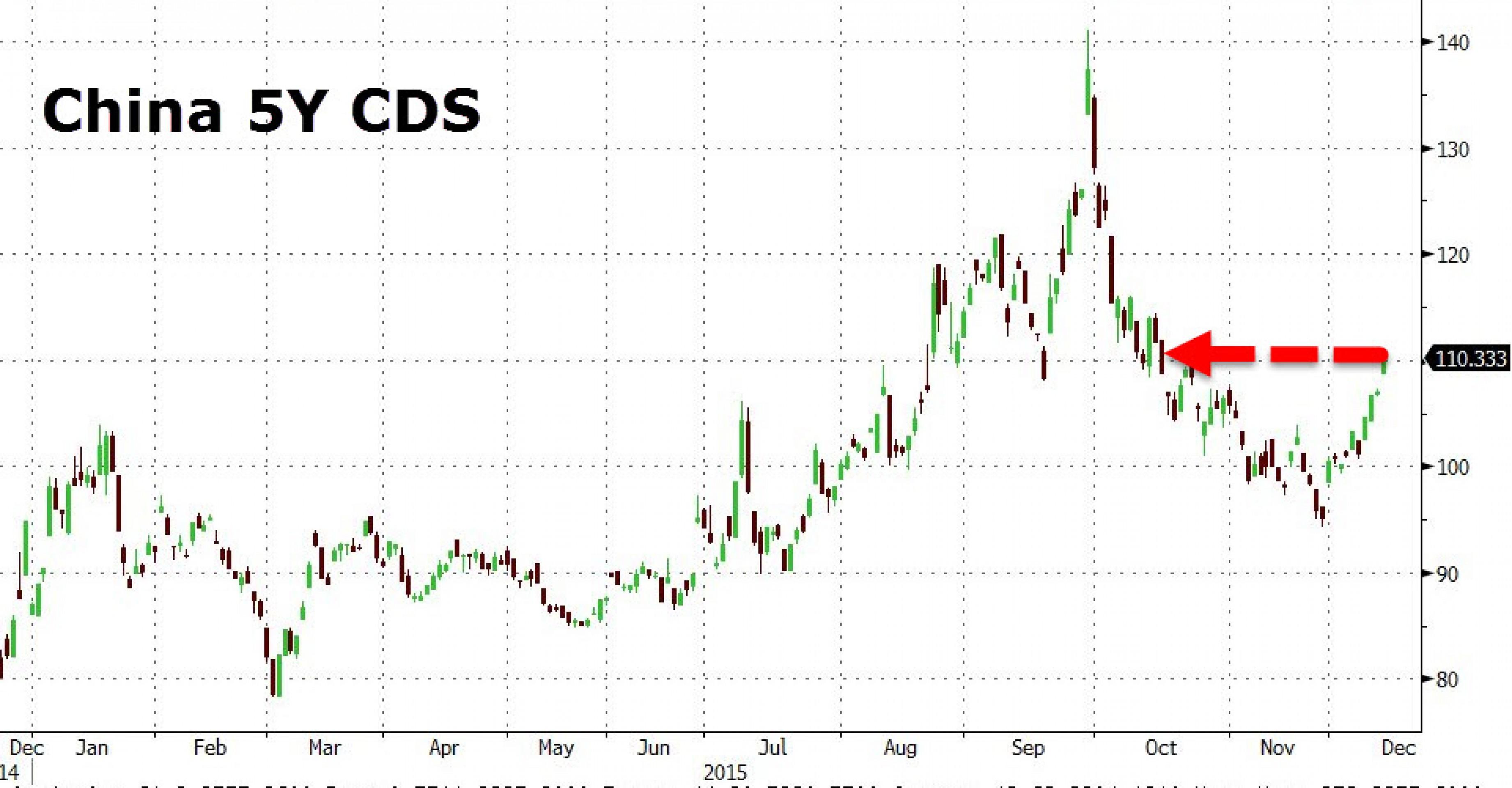 Девальвация юаня начнет новую валютную войну