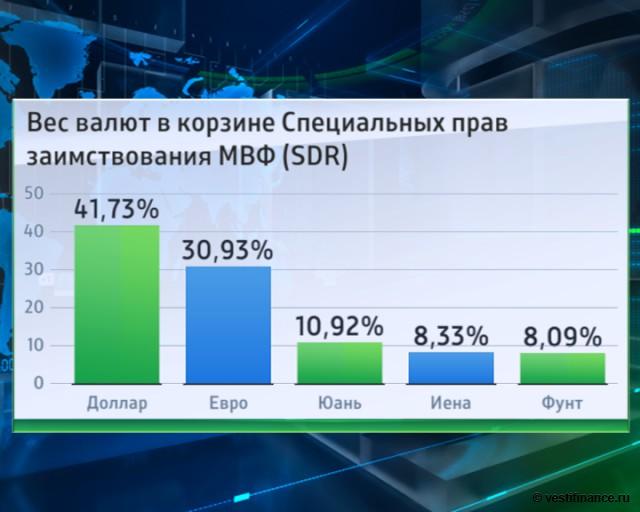 Зачем Россия скупает золото рекордными темпами?
