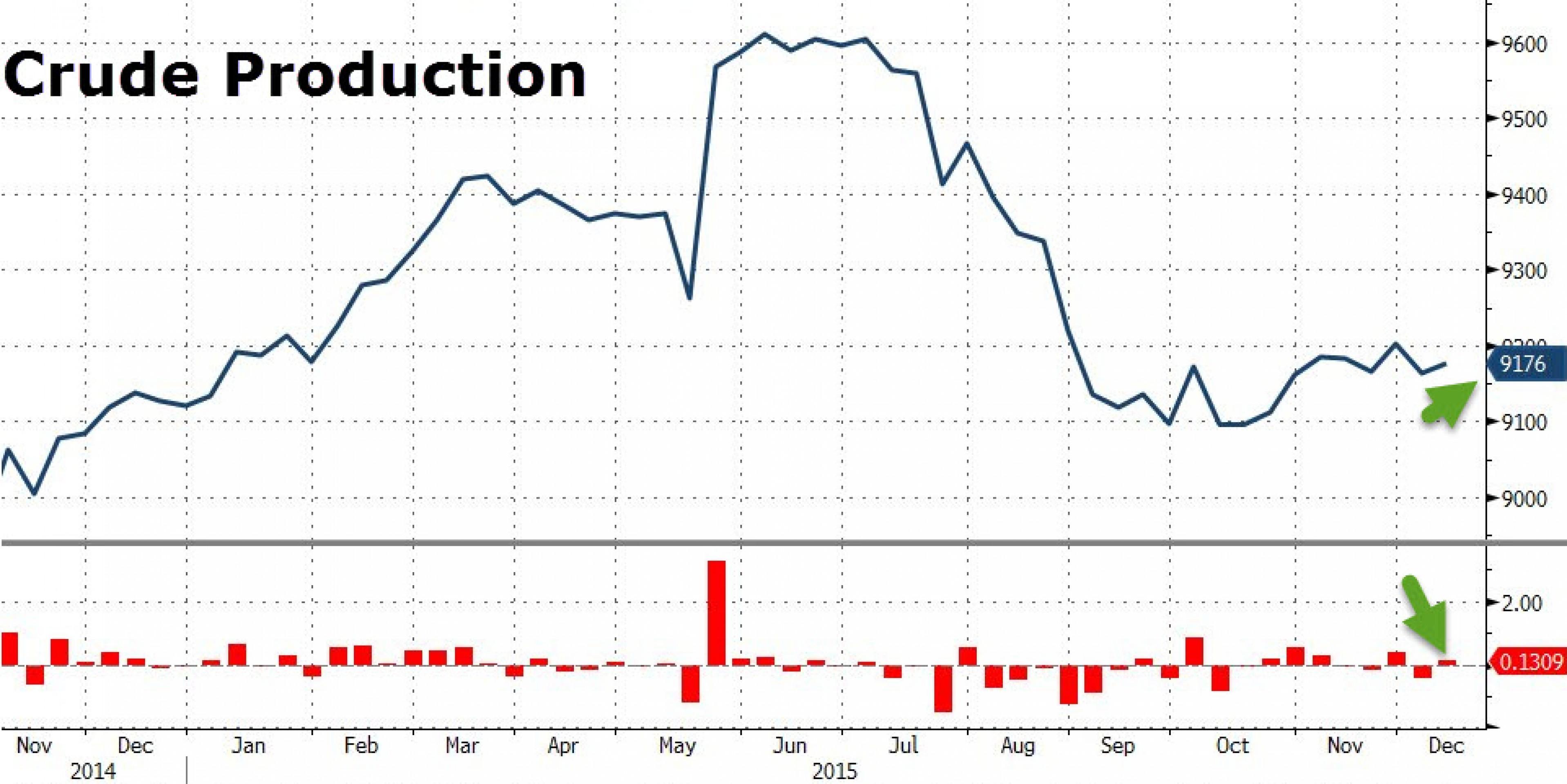 Что значит повышение ставки ФРС для рубля?