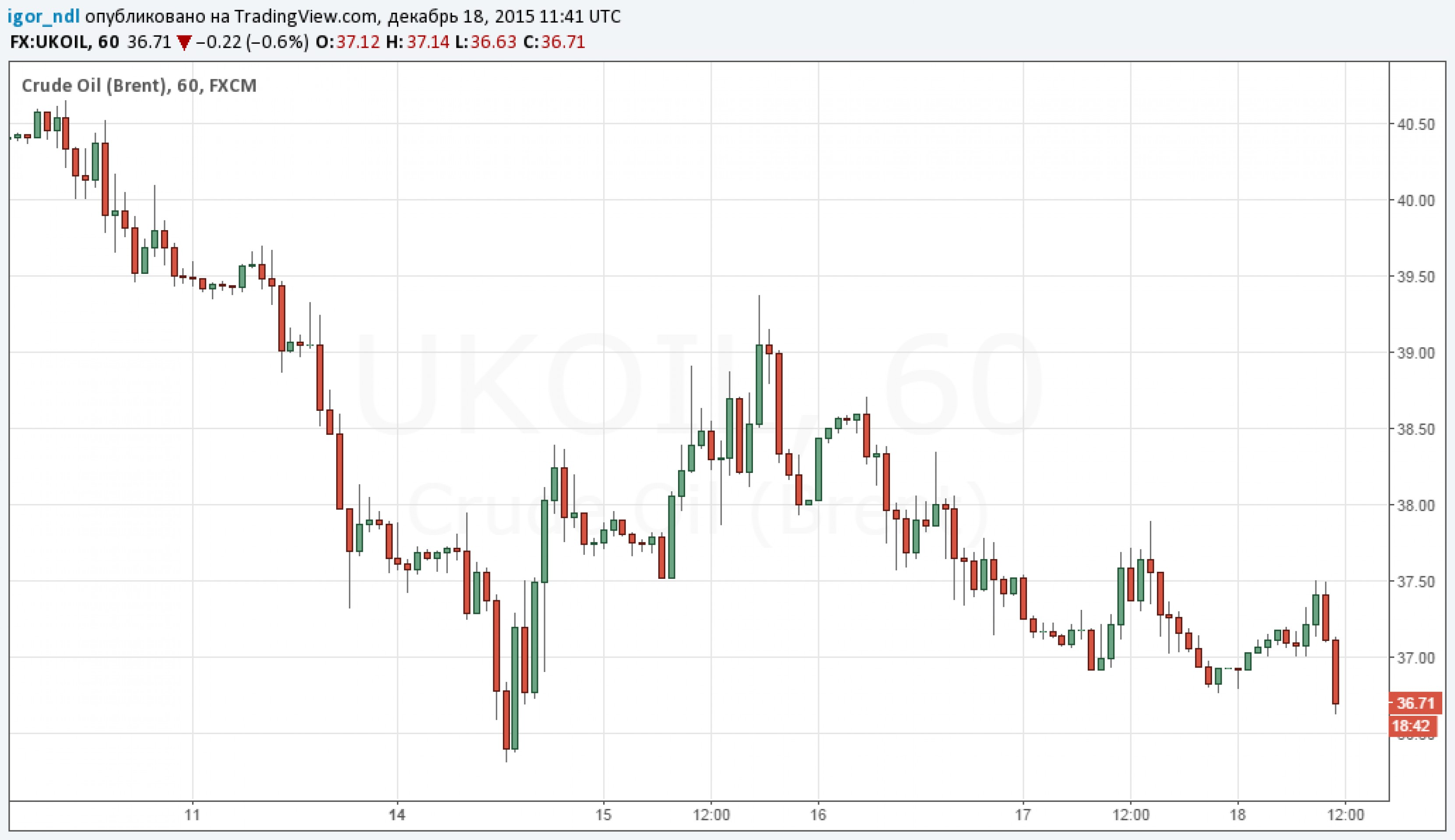 Новак: повлиять на цену нефти невозможно