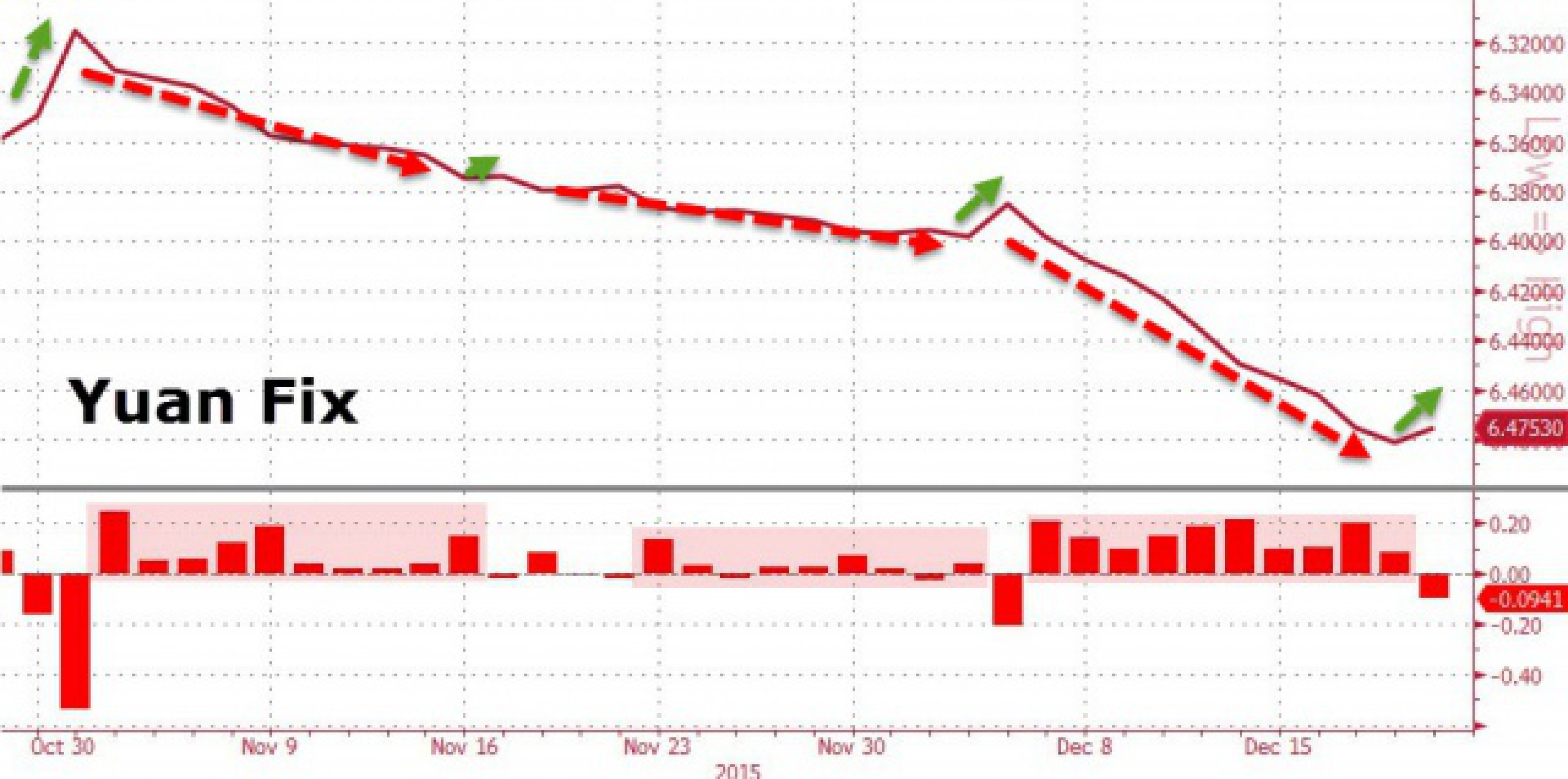 Китай продлит валютные торги для глобализации юаня Распечатать