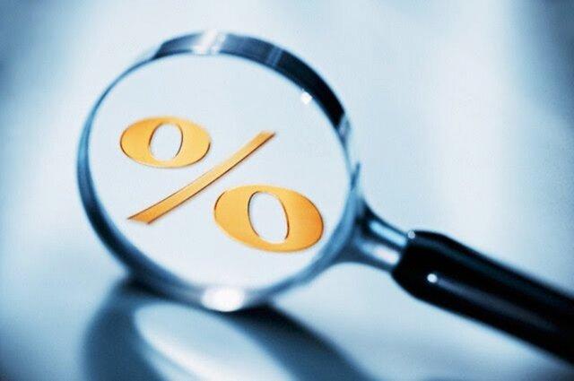 уровень рентабельности отрасли:
