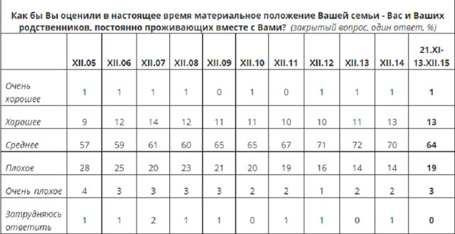 http://b1.vestifinance.ru/c/201089.640xp.jpg