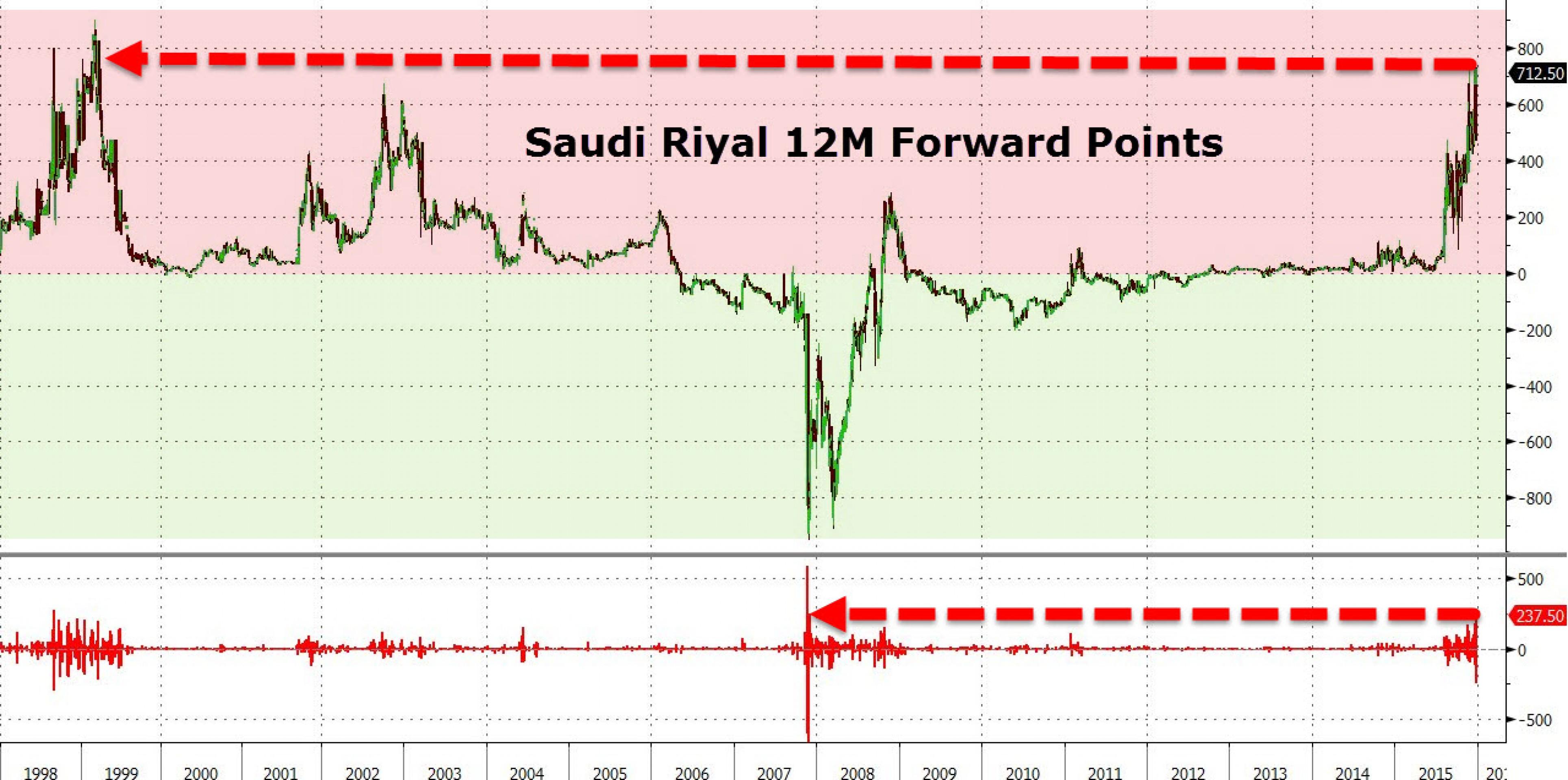 Рынок нефти не знает, куда идти дальше