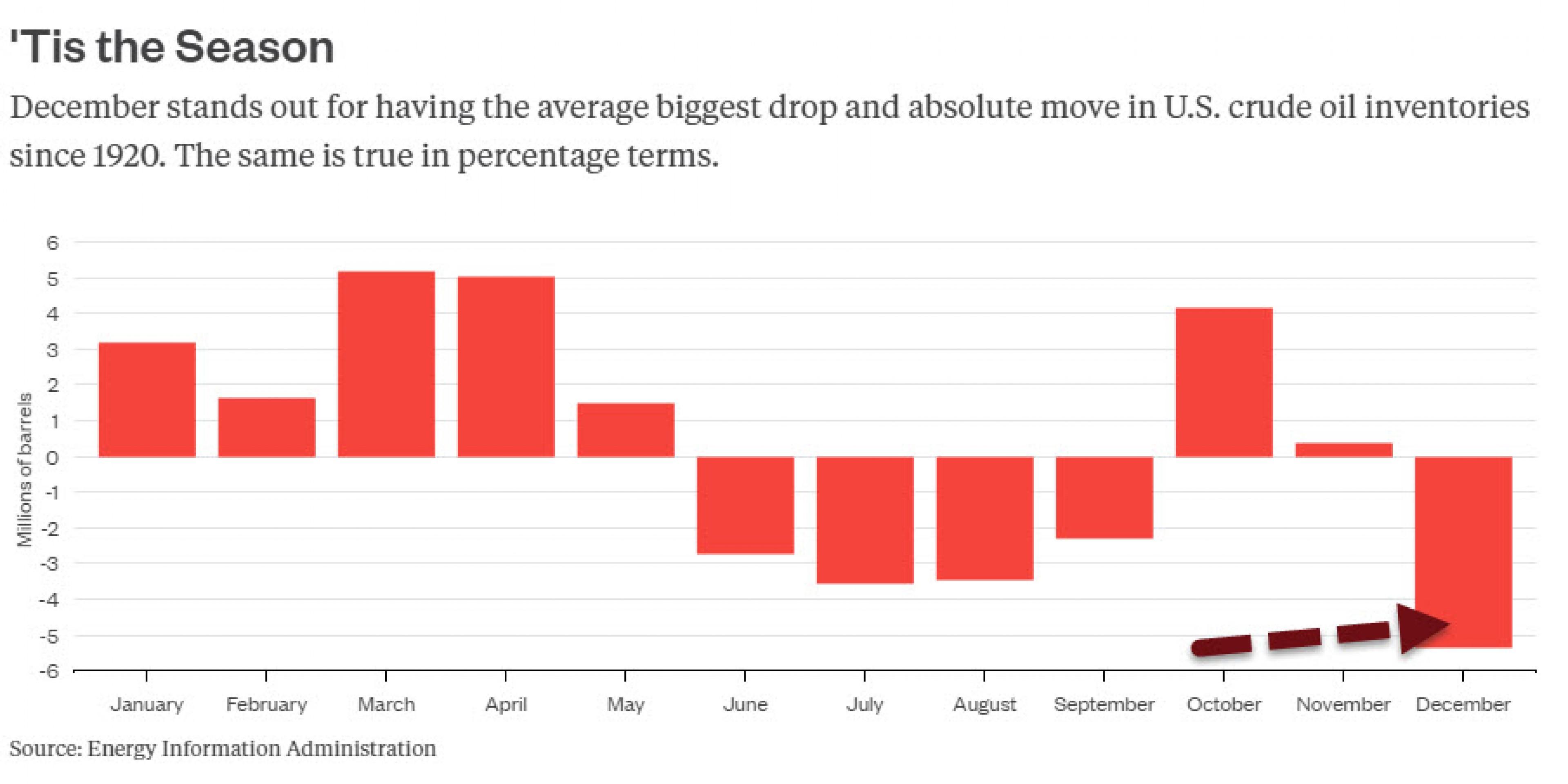 Ценам на нефть не дают подняться выше $38