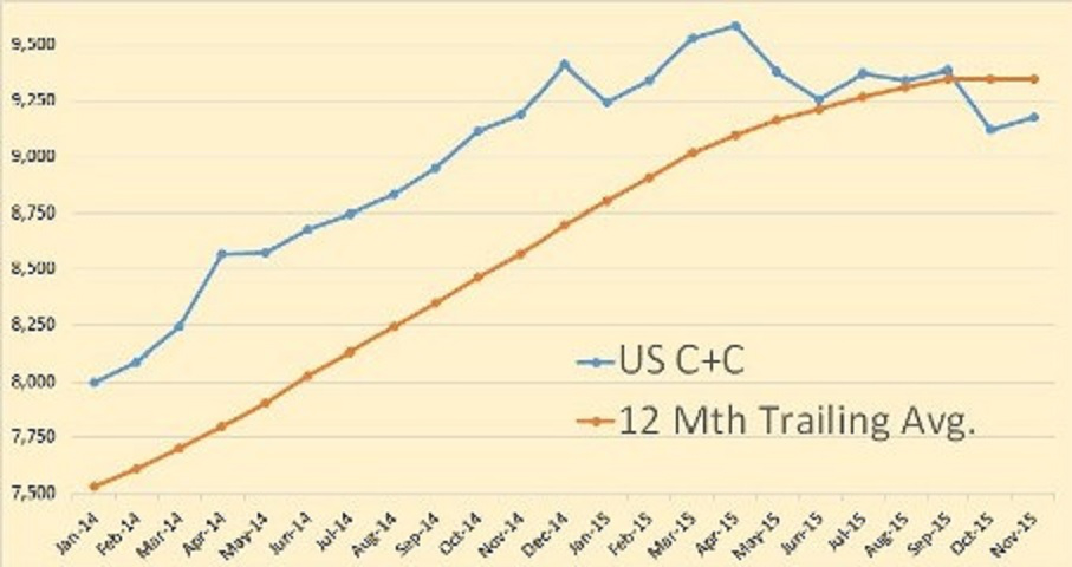 Почему ОПЕК ошибается насчет добычи в США?