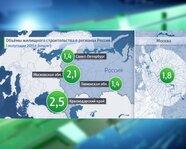 Объемы жилищного строительства в регионах России