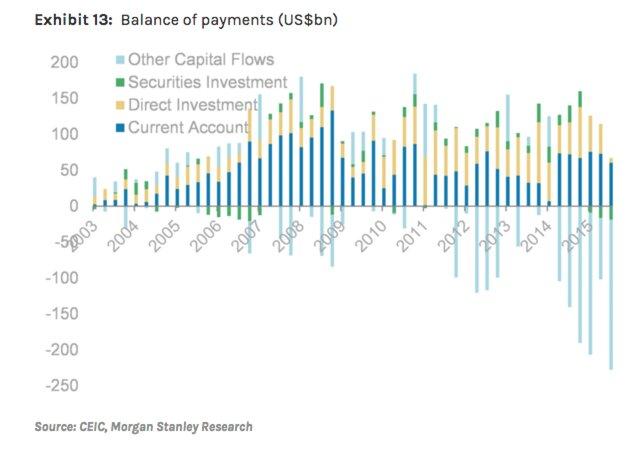 В Китае могут закончиться доллары