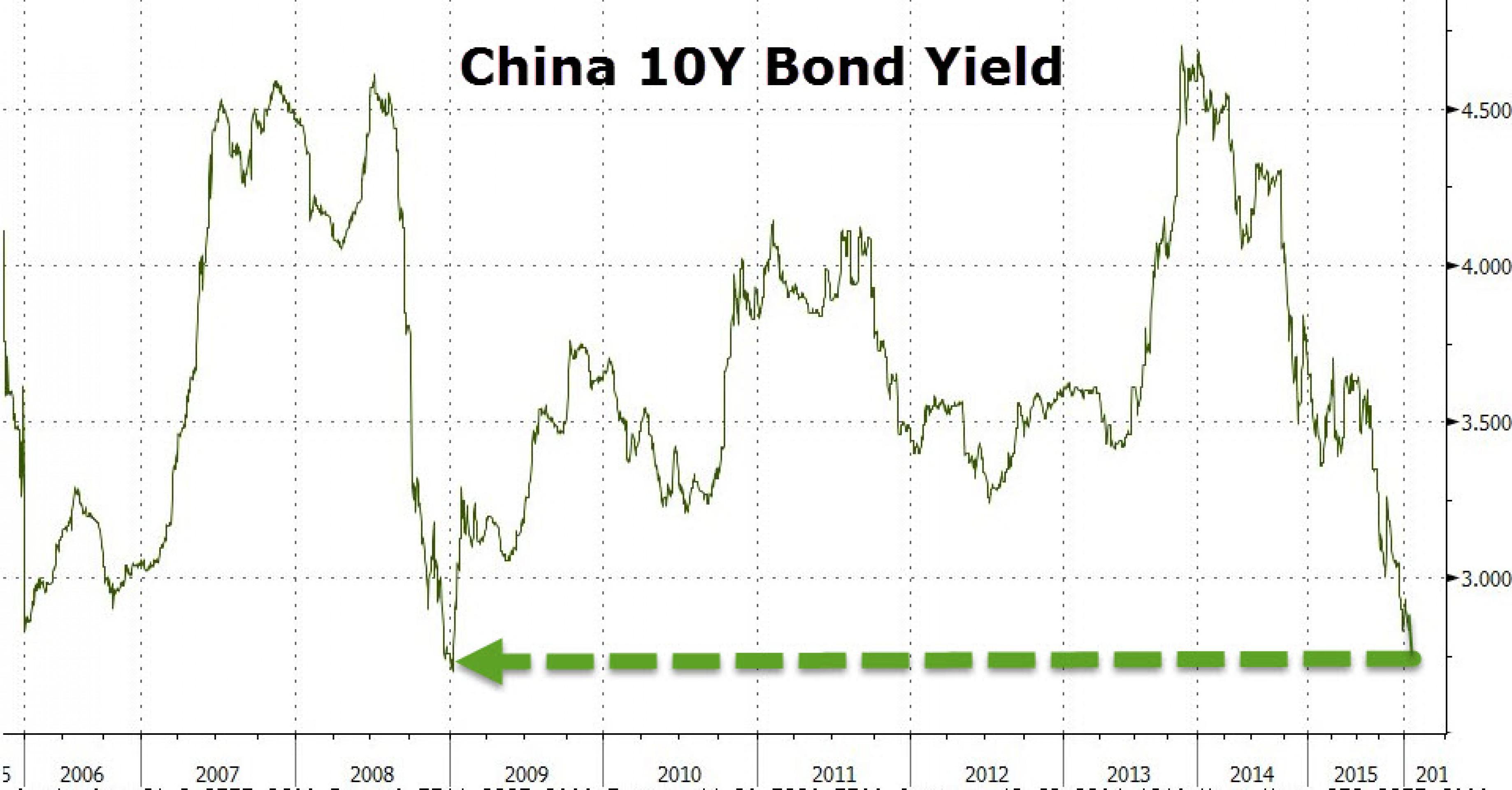 Падение юаня ставит под угрозу гонконгский доллар