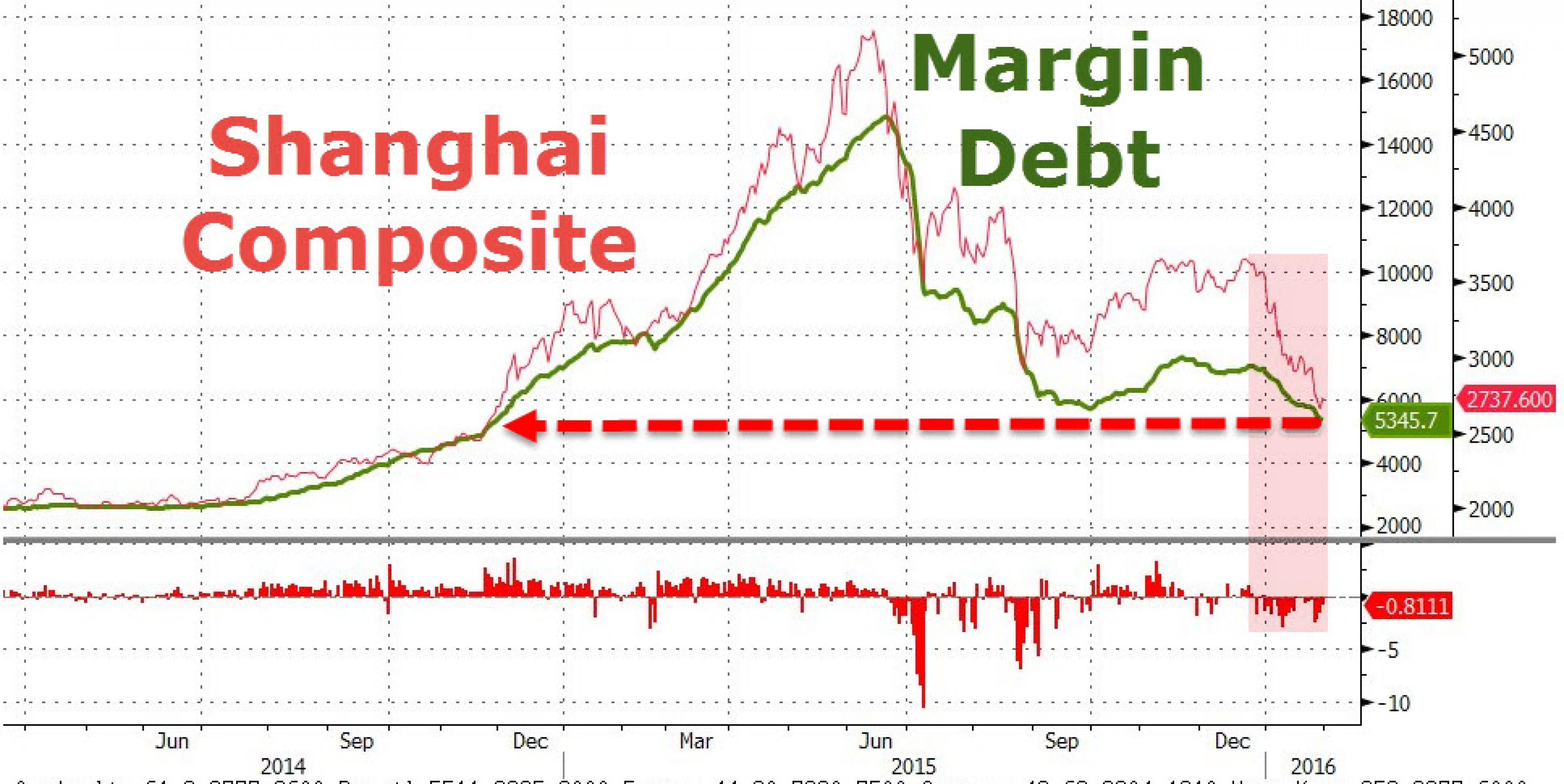 Цунами накрыло долговой рынок Японии