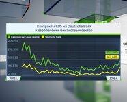 Контракты CDS на Deutsche Bank и европейский финансовый сектор