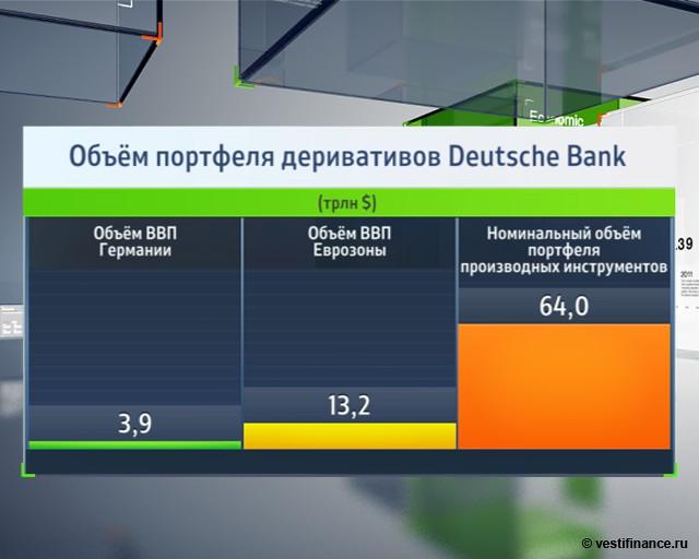 Credit Suisse: рецессия вызовет коллапс еврозоны
