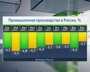 Промышленное производство в России