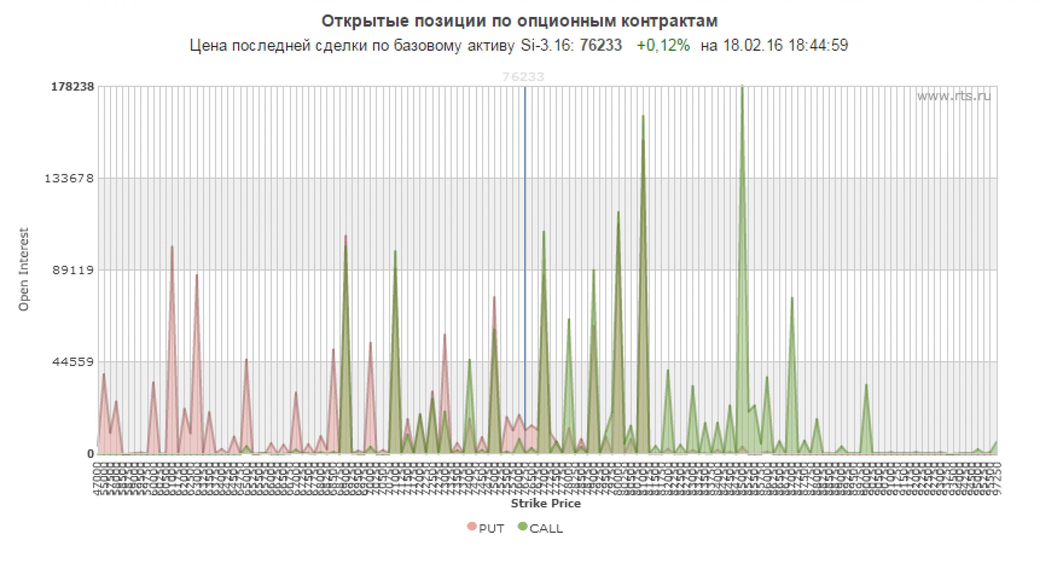 24 дня, которые заставят рубль поволноваться