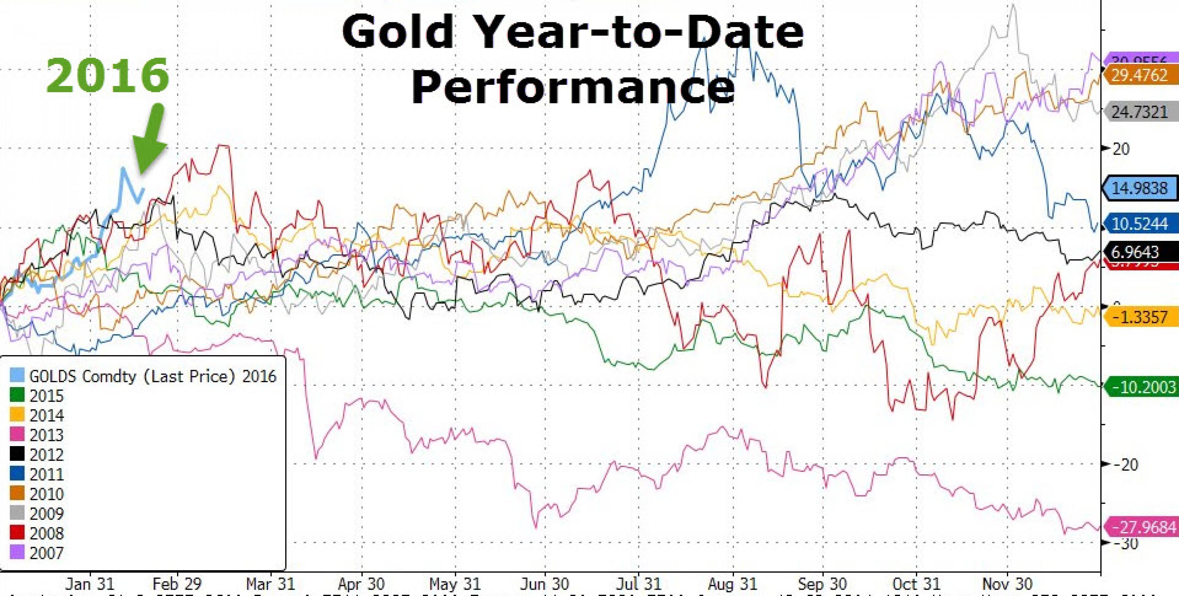 Денежный рынок КНР: постпраздничное похмелье
