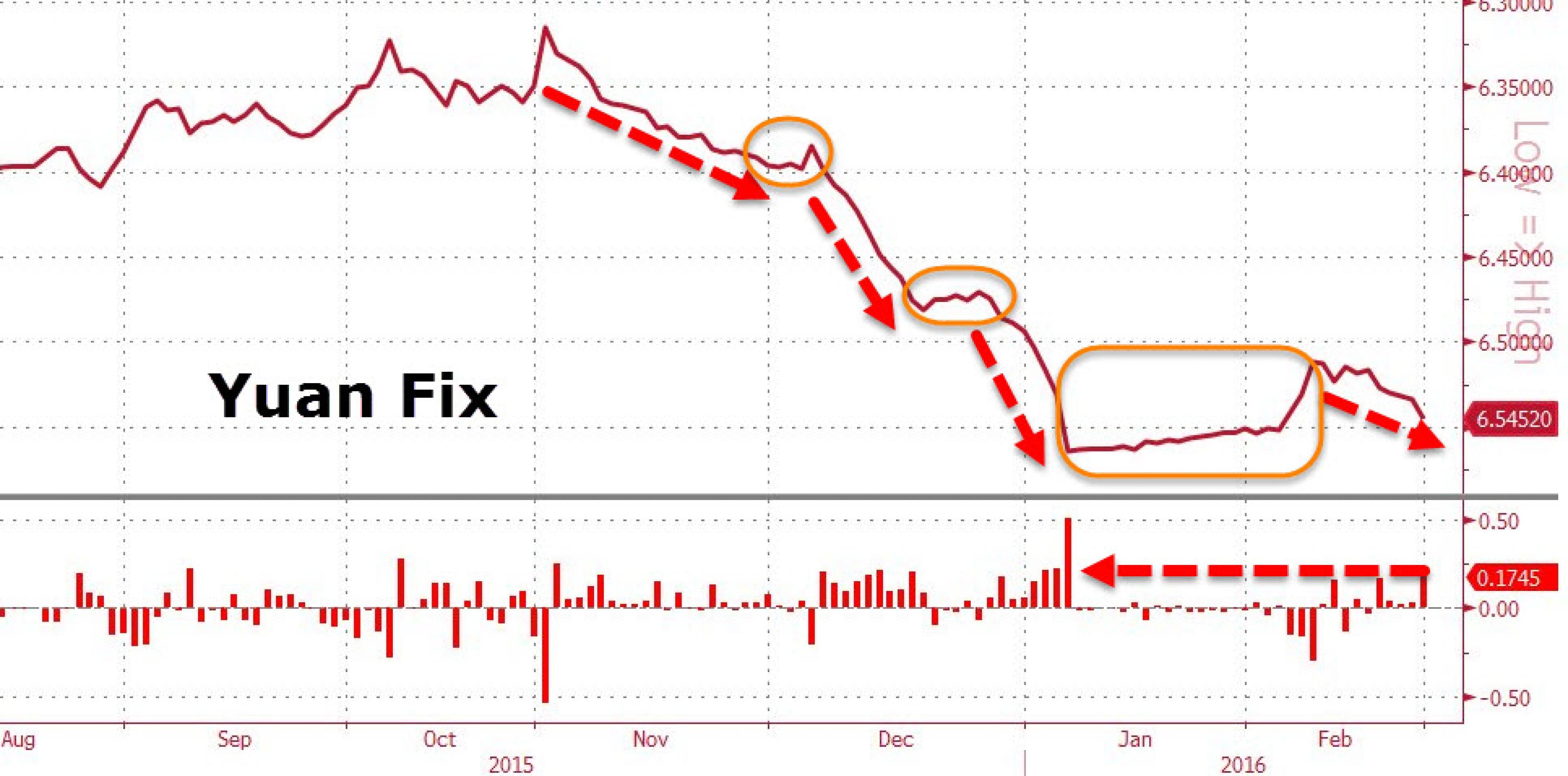 Нефть продолжит определять настроения российских инвесторов