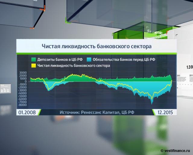 ЦБ РФ: в стране потерял лицензию 141 банк