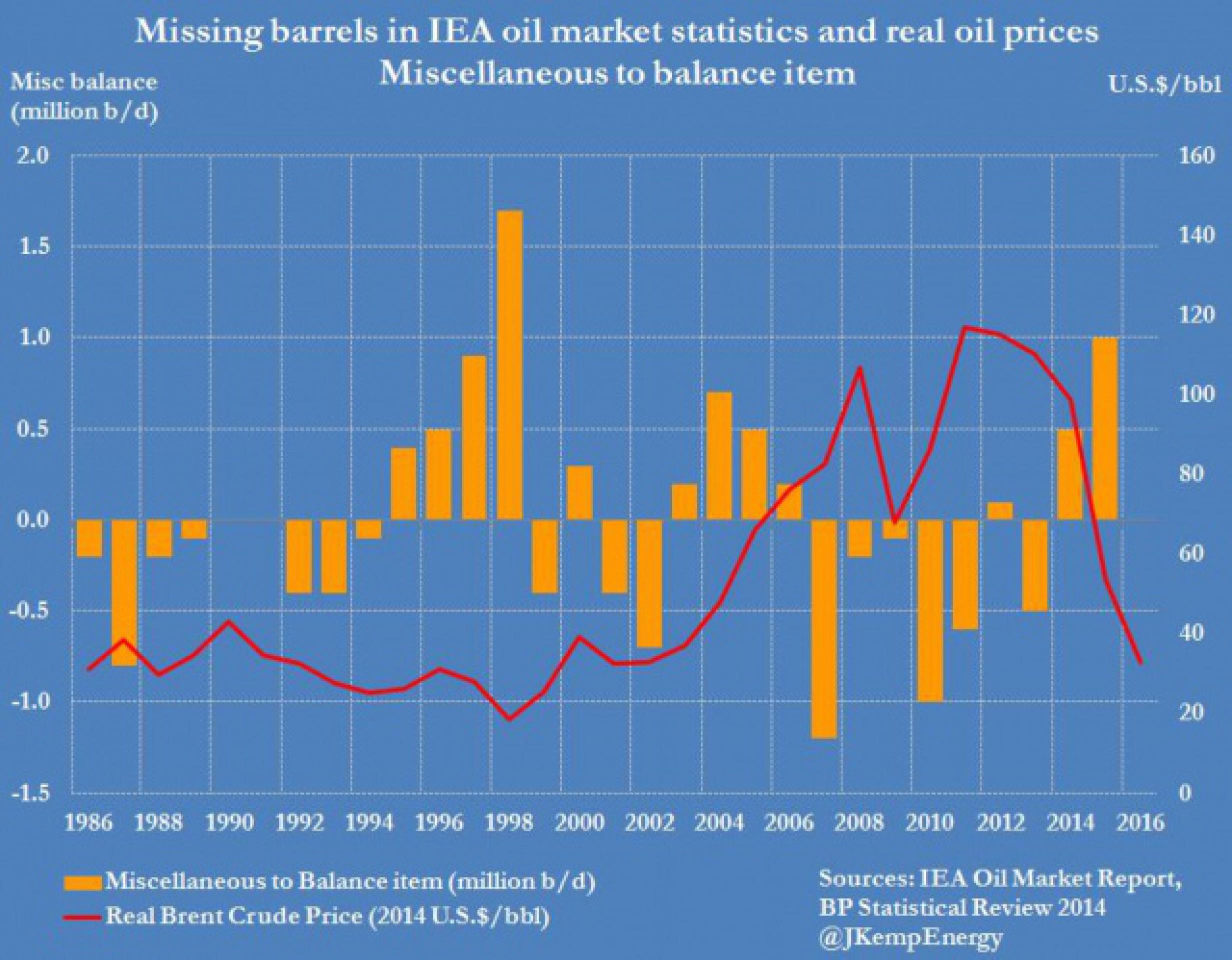 Нефть снова штурмует ключевые отметки