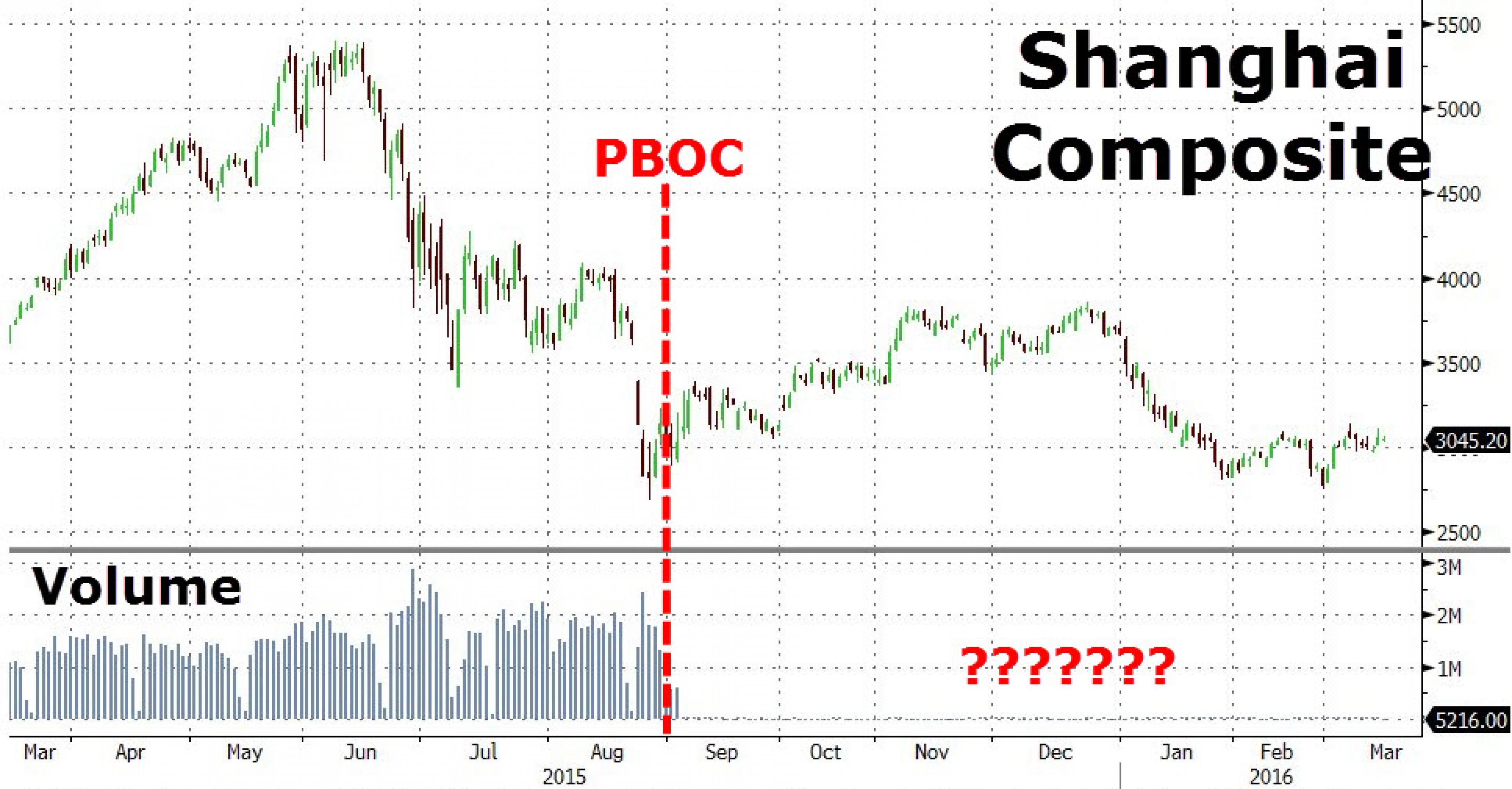 Китай намерен жестко ограничить валютные спекуляции