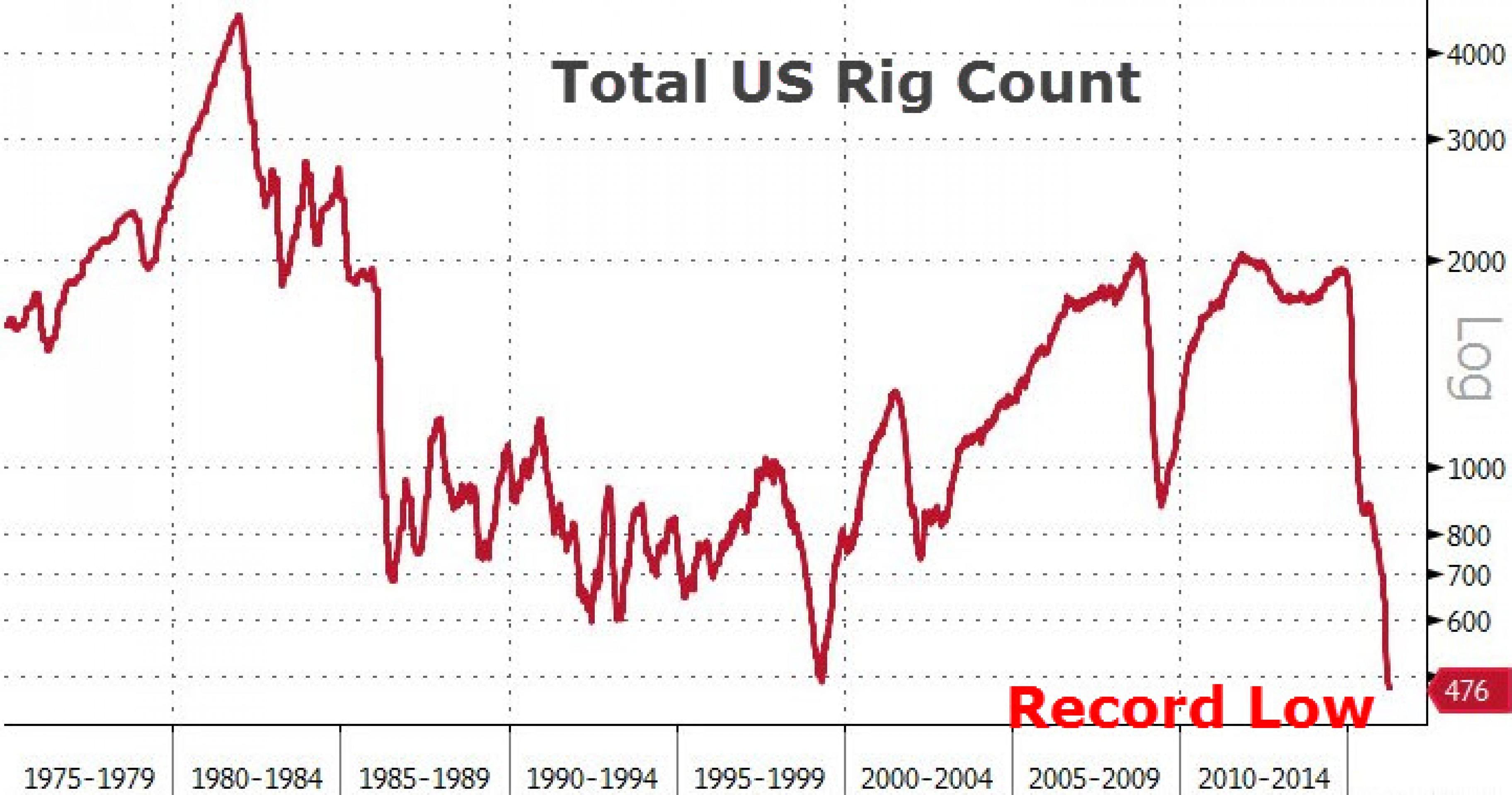 Готов ли нефтяной рынок к развороту?
