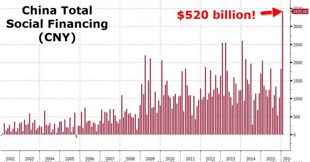 Как Китай становится огромной финансовой пирамидой
