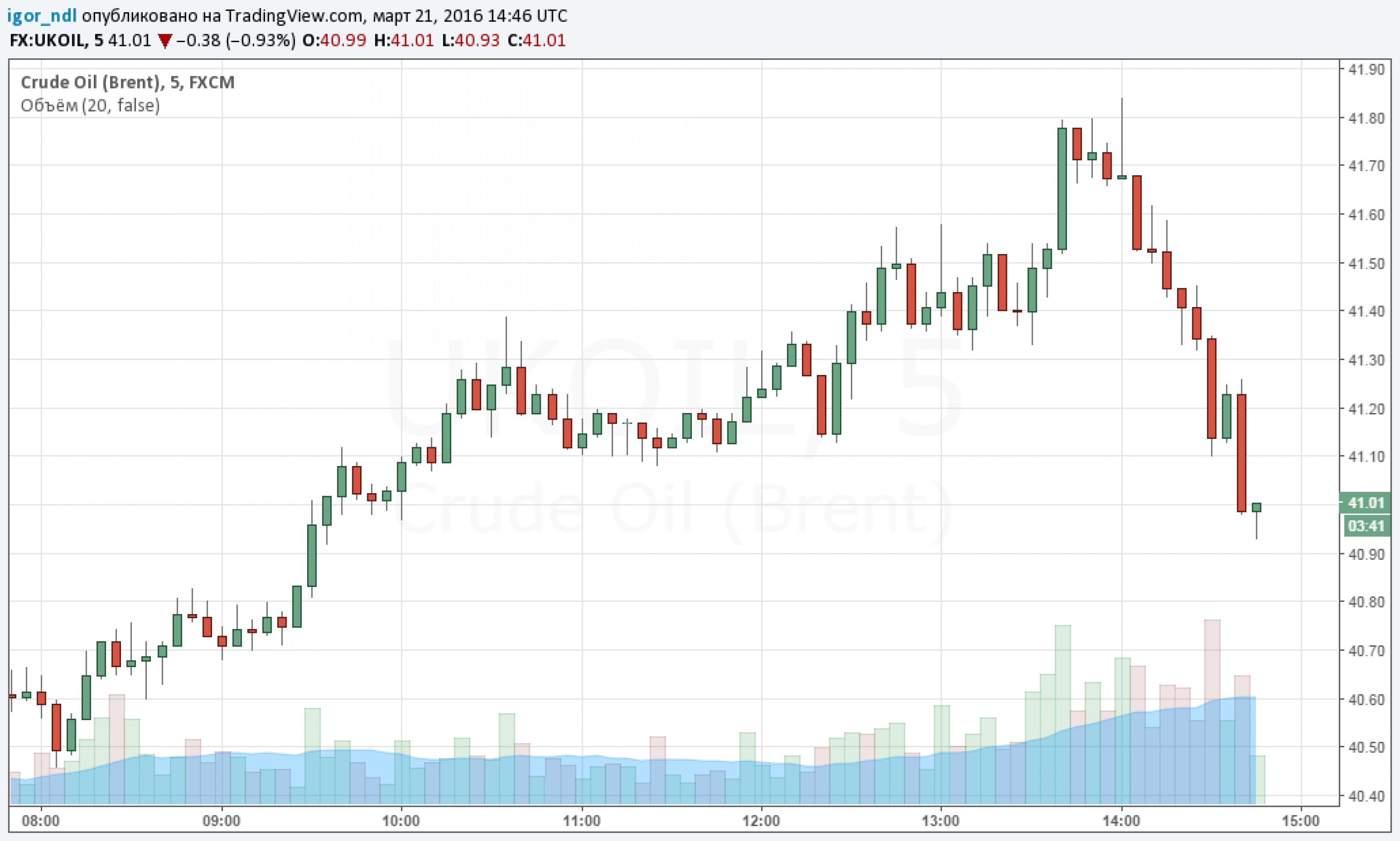 Goldman Sachs: укрепление рубля еще не закончилось