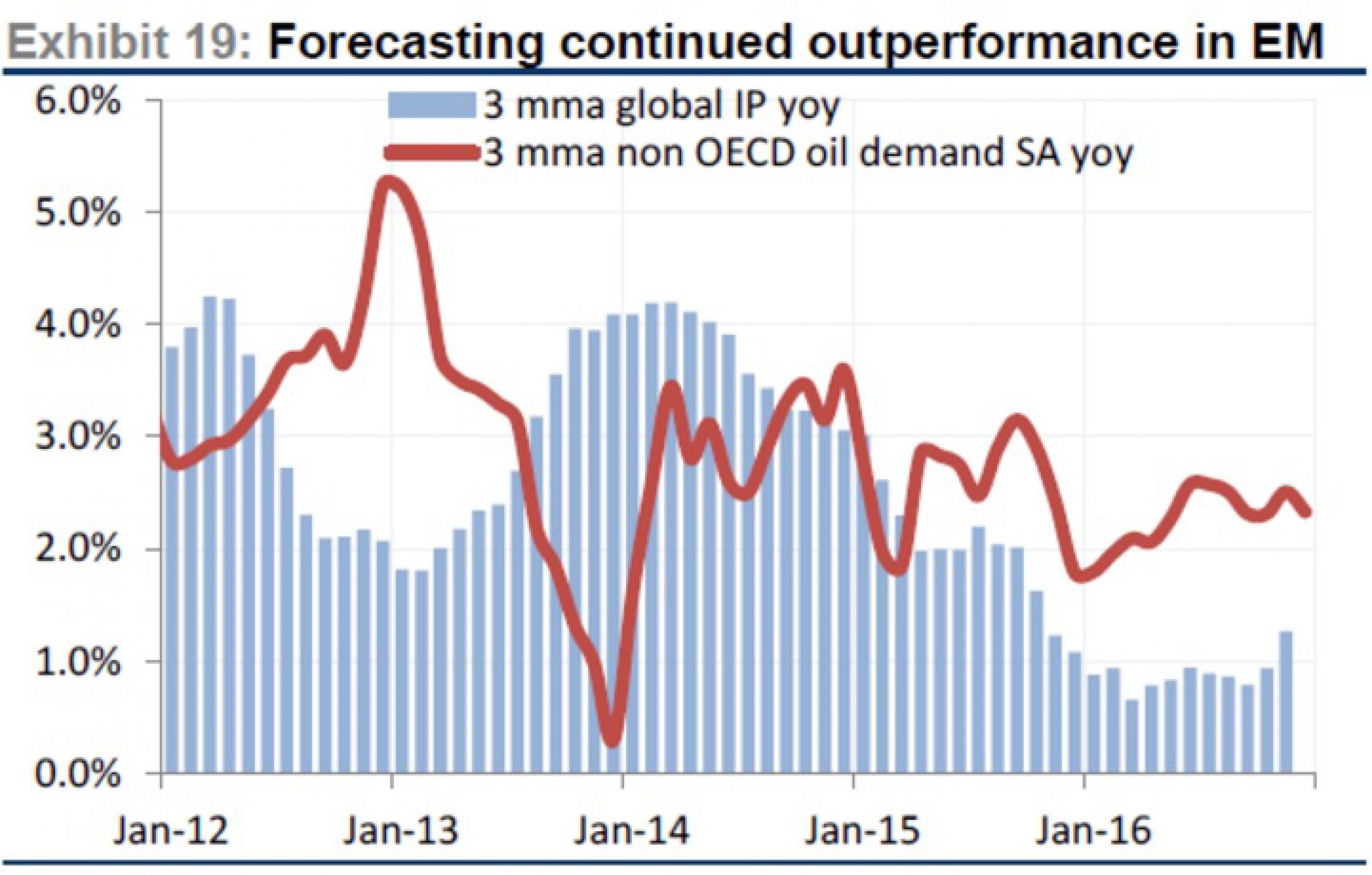Credit Suisse: нефть вырастет до $50 к маю 2016 года