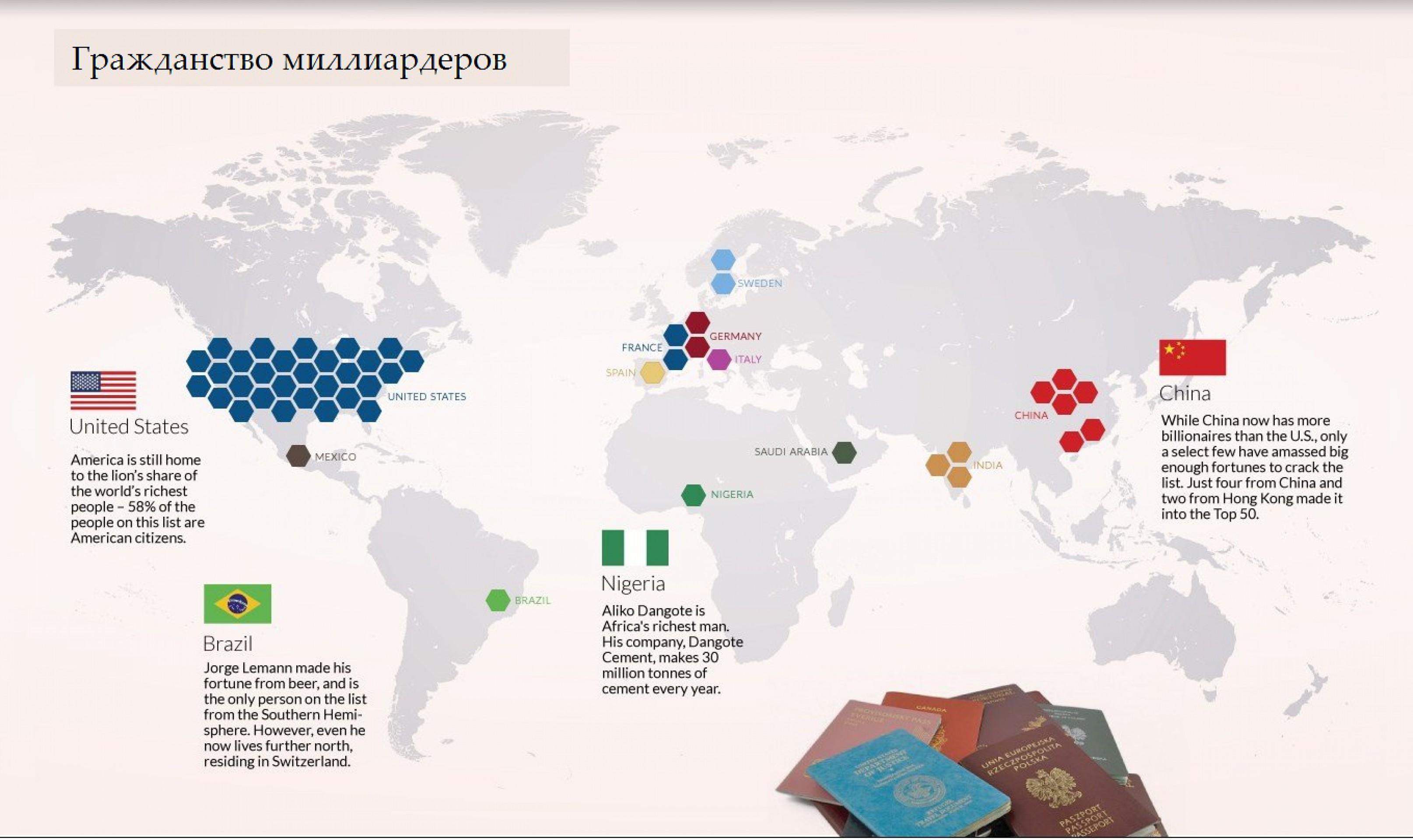 Топ-50 миллиардеров: цифры и факты