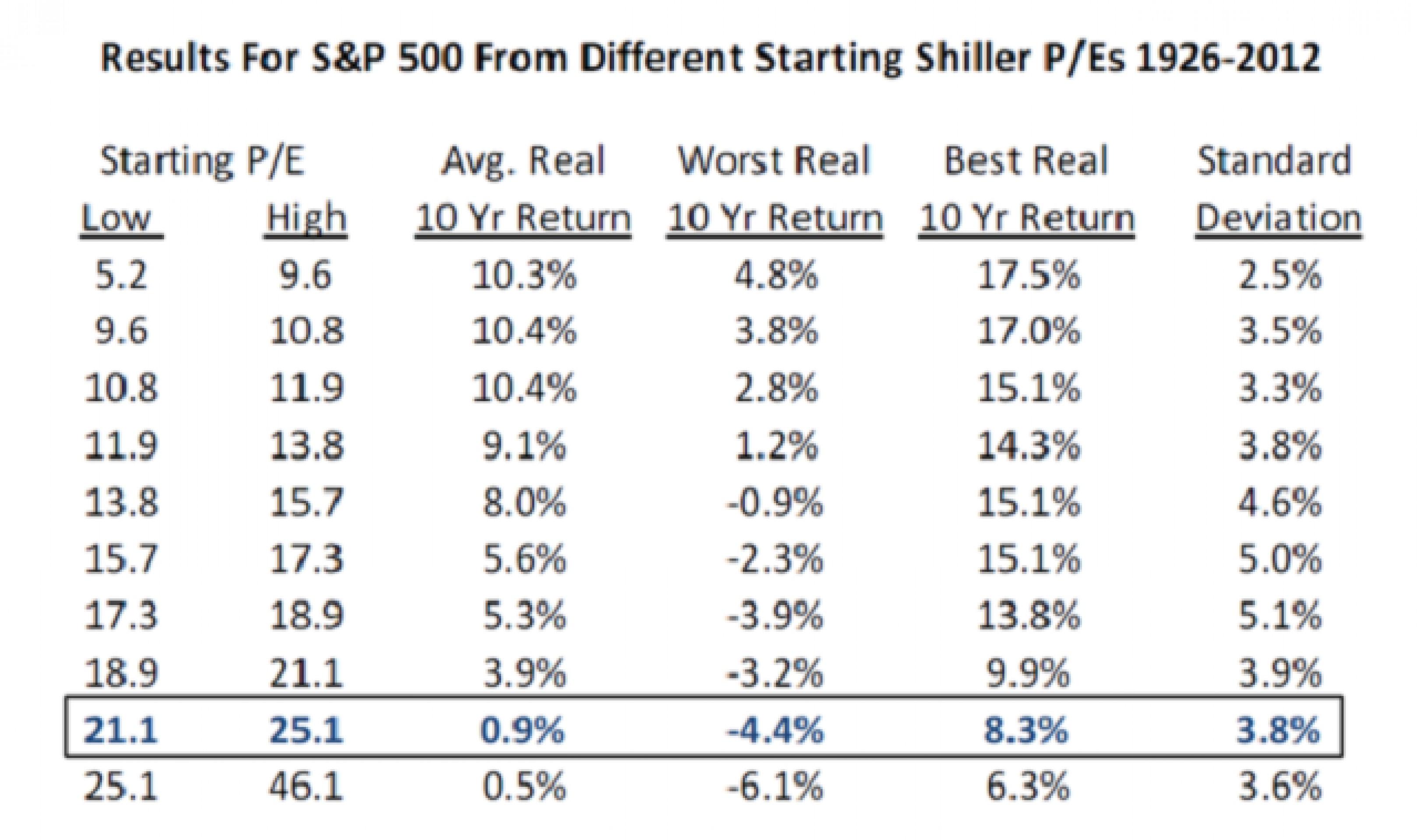 Самая опасная дивергенция: американцы бегут с рынка