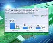 Топ-3 Интернет-ритейлеров в России