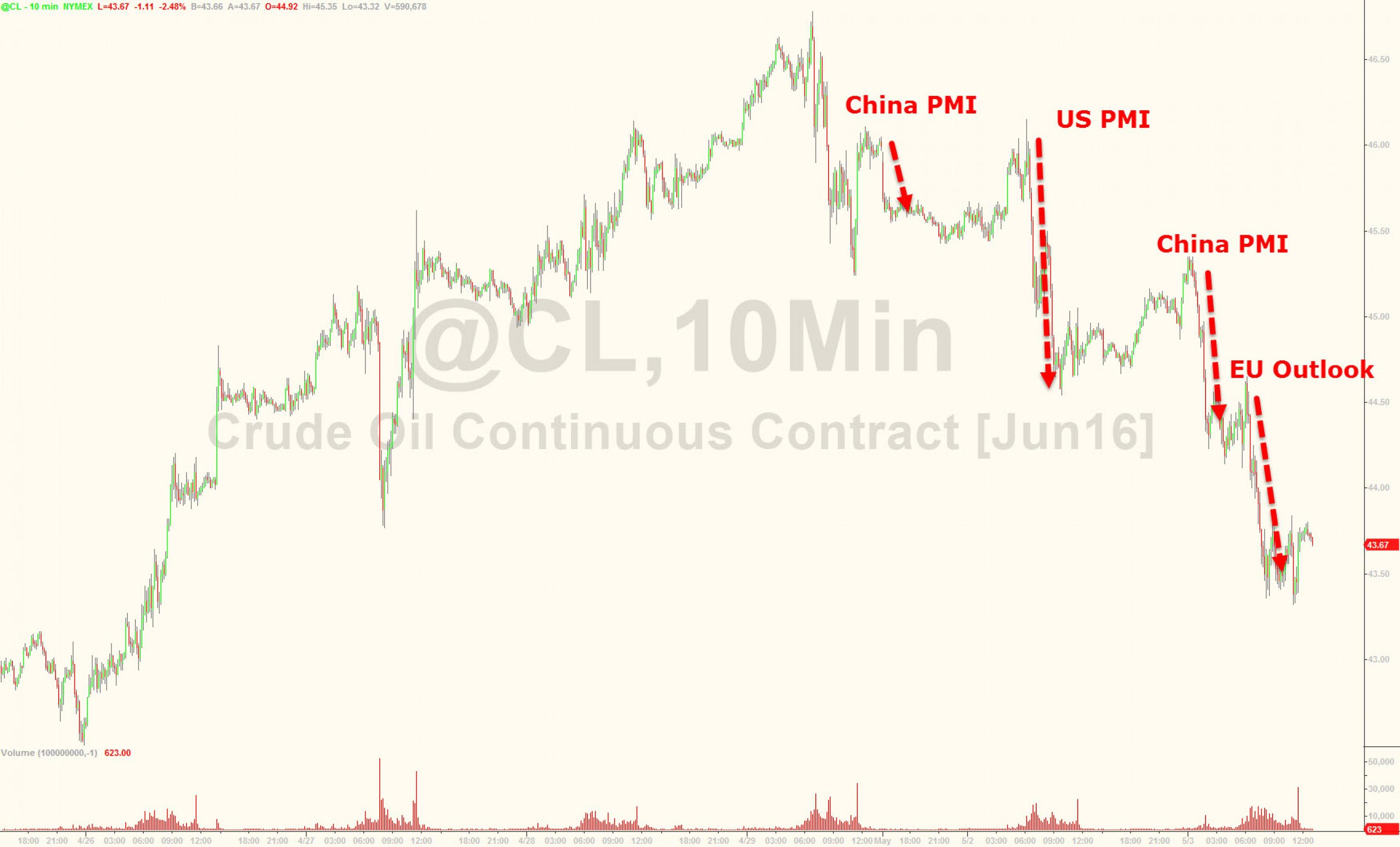 ЦБ Китая провел сильнейшее ослабление юаня с августа