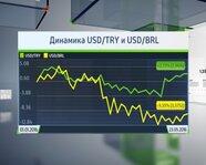 Динамика USD/TRY и динамика USD/BRL